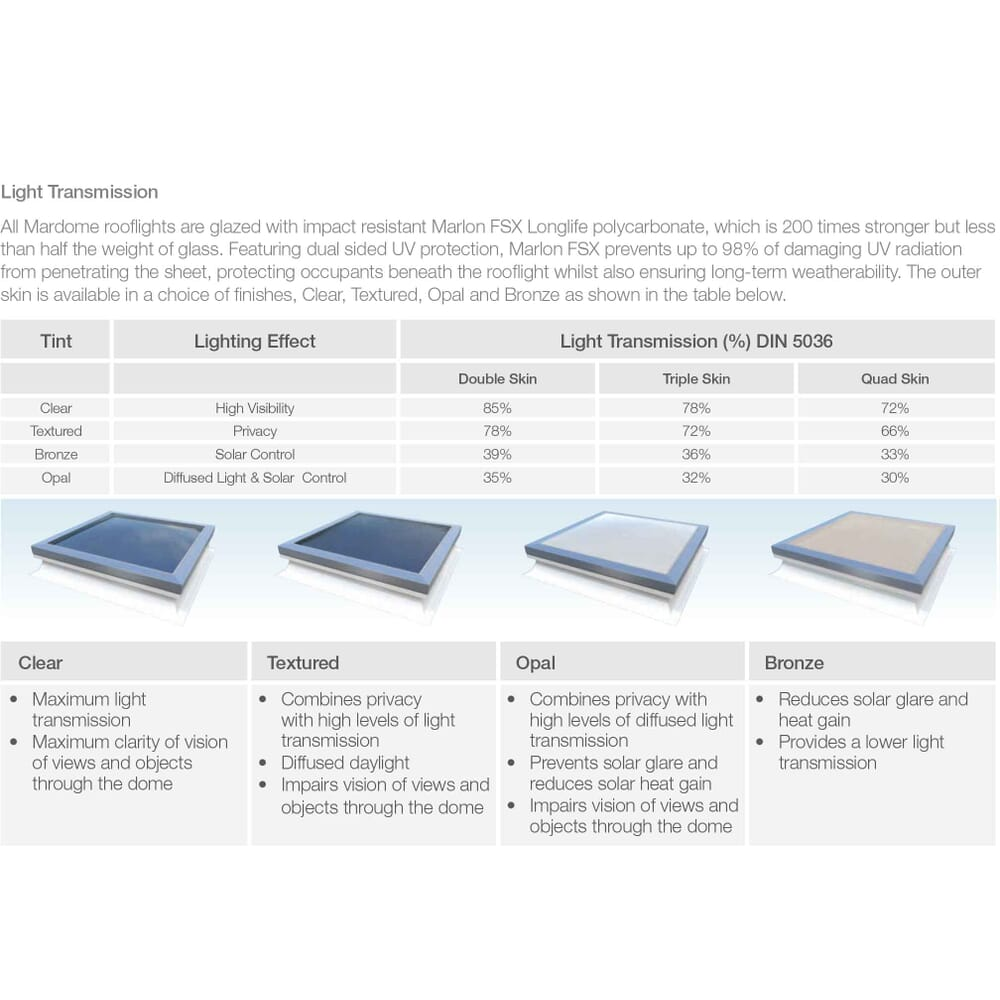 Image 5: Mardome Rooflights For Flat Roofs